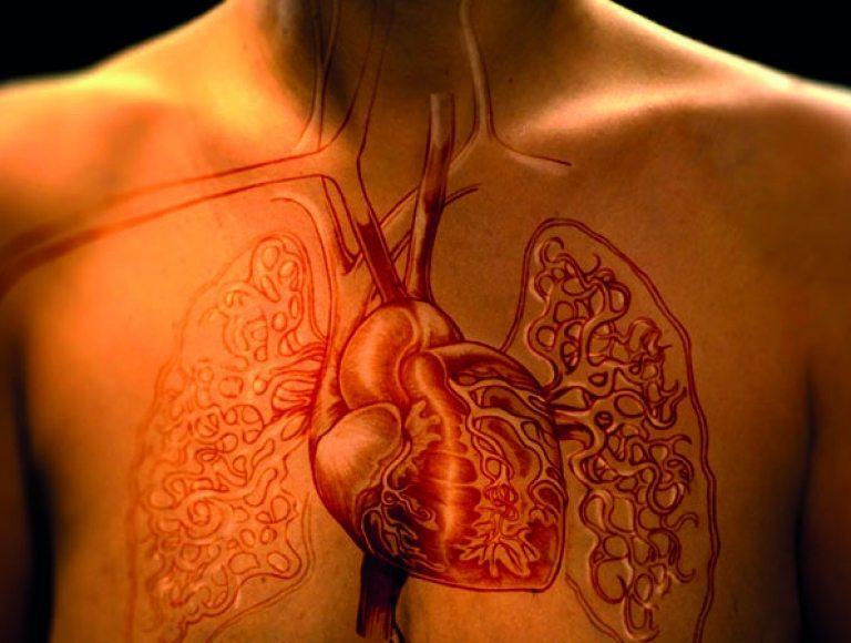 Symptomen hartinfarct